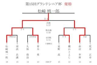 0527gra決勝.jpg