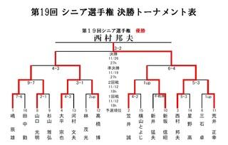 1126シニアやぐら決勝.jpg