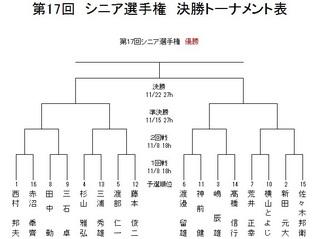 2015siniayagura.jpg