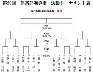 2016倶楽部選手権やぐら.jpg