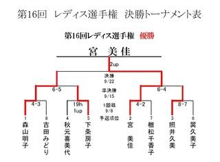 201909レディス決勝やぐら.jpg