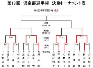 倶楽部選手権1011.jpg