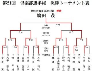 倶楽部選手権決勝やぐら.jpg